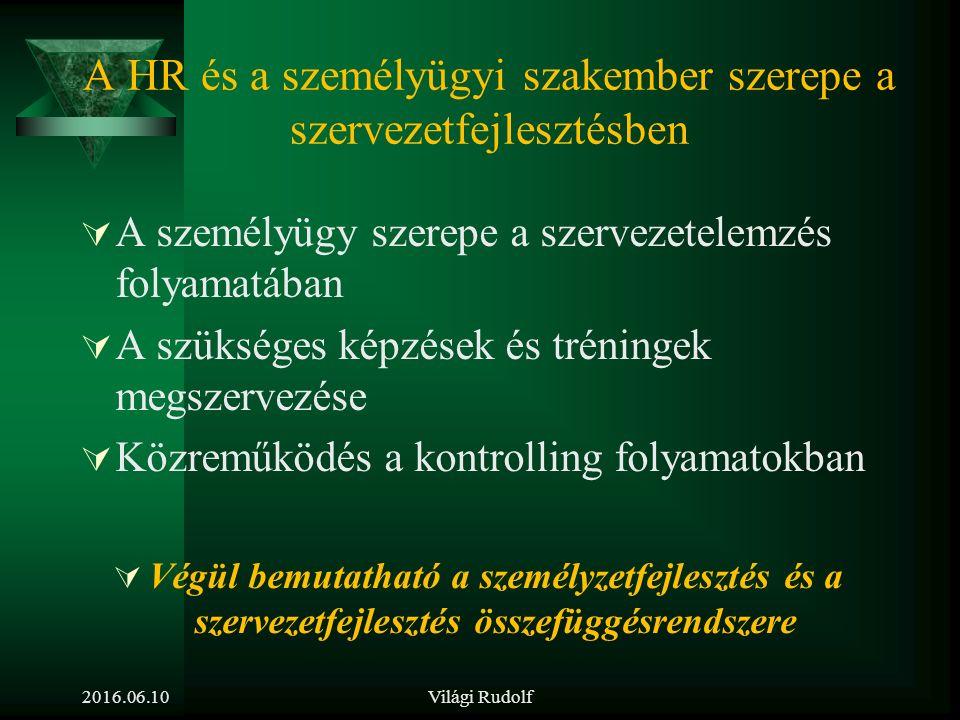 A szervezetfejlesztés etikai kérdései  Mennyiben érinti az embereket  Nem sértünk-e személyiséghez fűződő jogokat  Nem sértünk-e egyéb jogszabályokat  Miként hat a szervezet hírnevére  Mennyiben befolyásolja a szervezeti imázst 2016.06.10Világi Rudolf