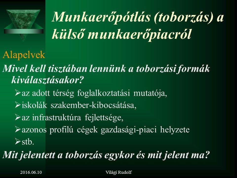 Világi Rudolf Munkaerőpótlás belső (meglévő) létszámból  Szervezetátalakítás útján  Átképzés segítségével  Karriertervezés rendszeréből  Előléptet