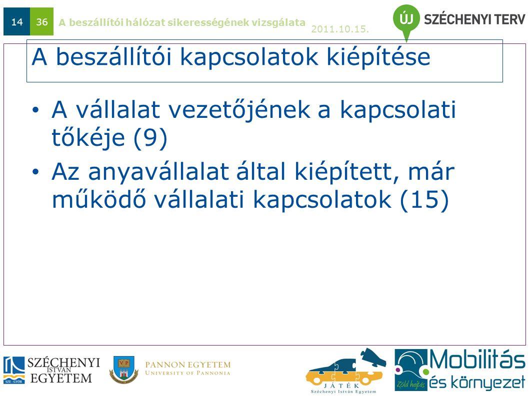 A beszállítói hálózat sikerességének vizsgálata 2011.10.15.
