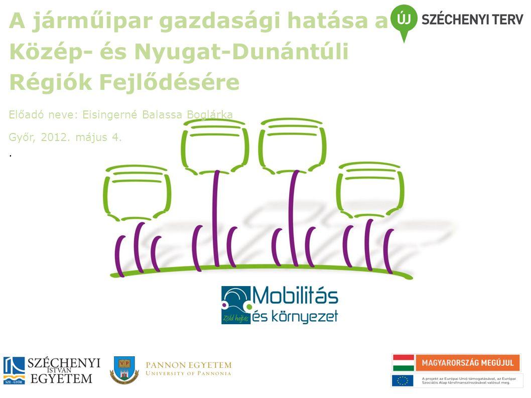 A járműipar gazdasági hatása a Közép- és Nyugat-Dunántúli Régiók Fejlődésére Előadó neve: Eisingerné Balassa Boglárka Győr, 2012. május 4..