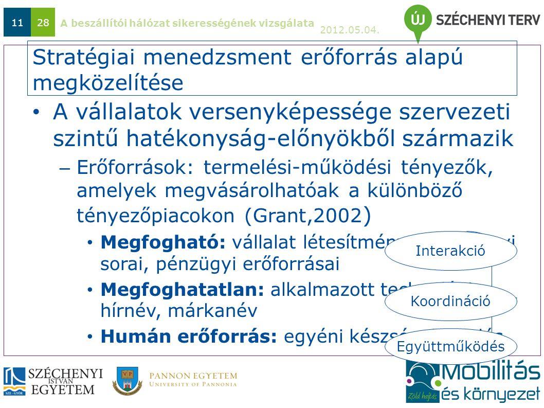 A beszállítói hálózat sikerességének vizsgálata 2012.05.04. 1128 Stratégiai menedzsment erőforrás alapú megközelítése A vállalatok versenyképessége sz