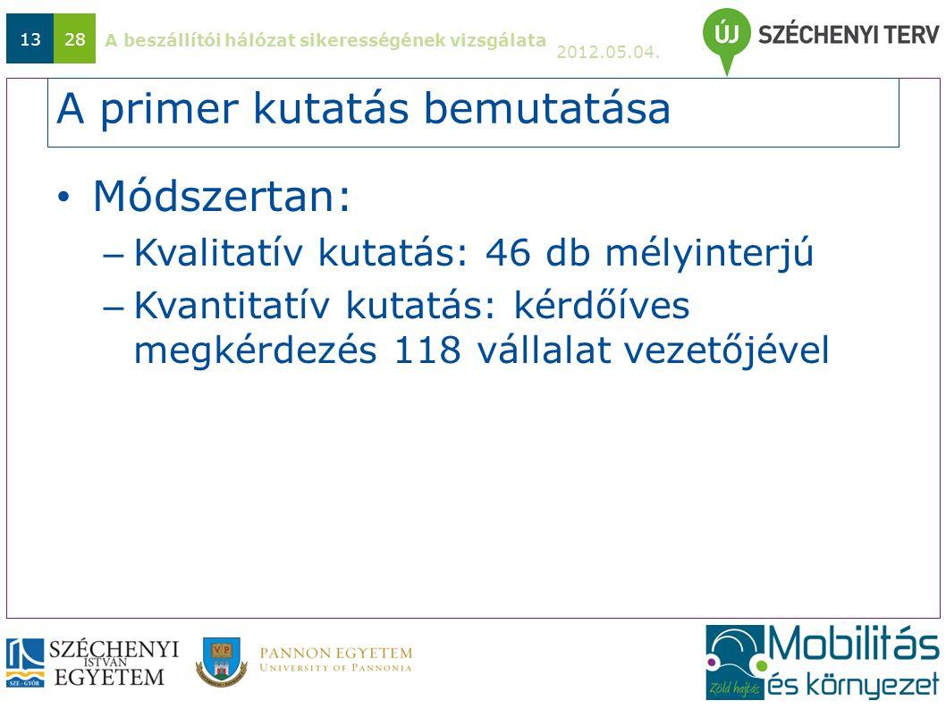 A beszállítói hálózat sikerességének vizsgálata 2012.05.04. 1328 A primer kutatás bemutatása Módszertan: – Kvalitatív kutatás: 46 db mélyinterjú – Kva