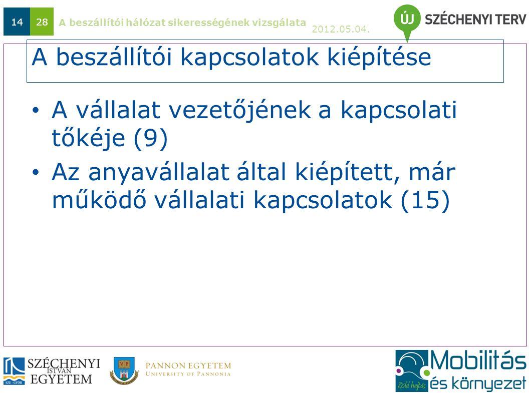 A beszállítói hálózat sikerességének vizsgálata 2012.05.04. 1428 A beszállítói kapcsolatok kiépítése A vállalat vezetőjének a kapcsolati tőkéje (9) Az
