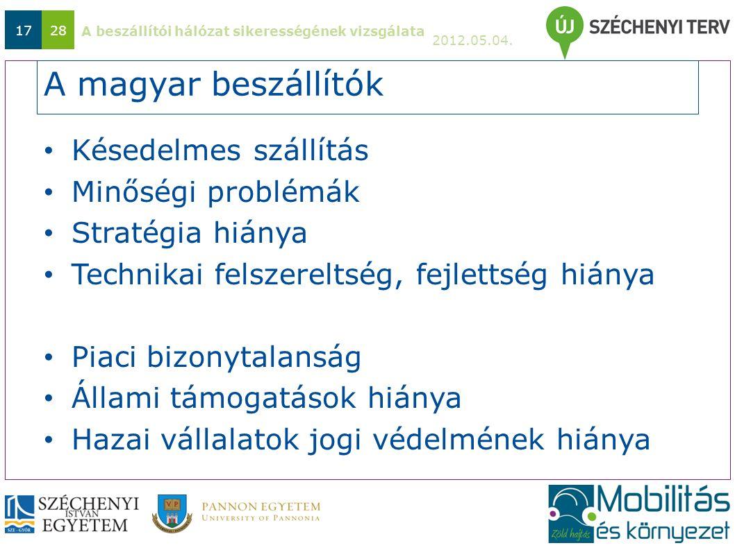 A beszállítói hálózat sikerességének vizsgálata 2012.05.04. 1728 A magyar beszállítók Késedelmes szállítás Minőségi problémák Stratégia hiánya Technik