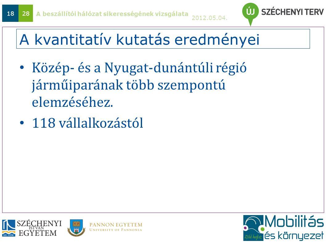 A beszállítói hálózat sikerességének vizsgálata 2012.05.04. 1828 A kvantitatív kutatás eredményei Közép- és a Nyugat-dunántúli régió járműiparának töb