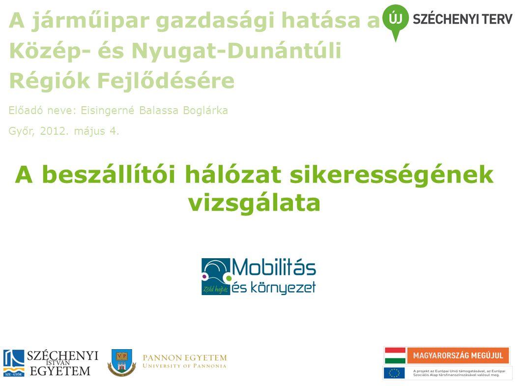 A beszállítói hálózat sikerességének vizsgálata A járműipar gazdasági hatása a Közép- és Nyugat-Dunántúli Régiók Fejlődésére Előadó neve: Eisingerné Balassa Boglárka Győr, 2012.
