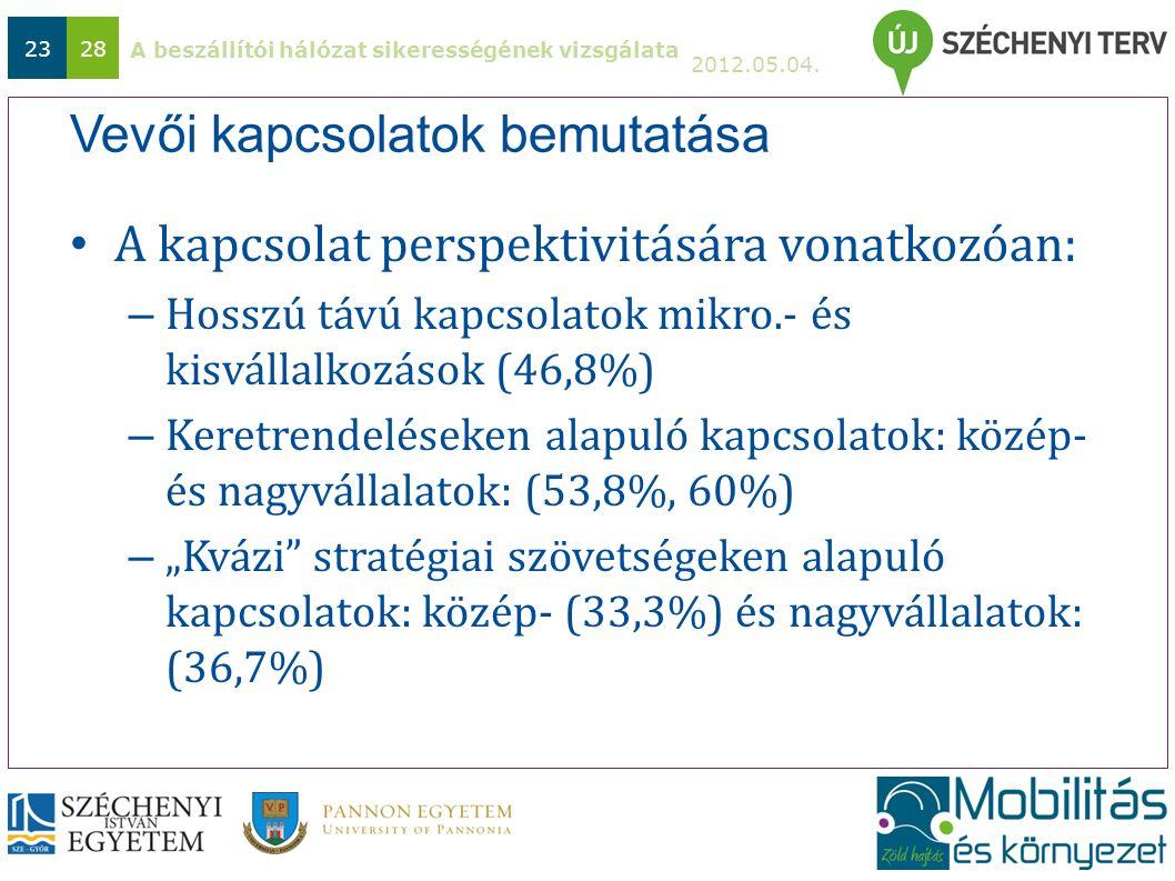 A beszállítói hálózat sikerességének vizsgálata 2012.05.04. 2328 A kapcsolat perspektivitására vonatkozóan: – Hosszú távú kapcsolatok mikro.- és kisvá