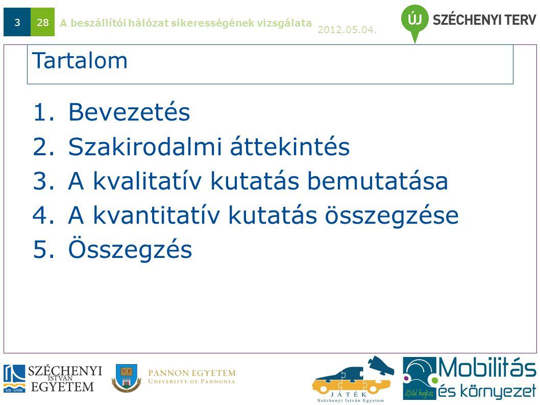 A beszállítói hálózat sikerességének vizsgálata 2012.05.04. 328 Tartalom 1.Bevezetés 2.Szakirodalmi áttekintés 3.A kvalitatív kutatás bemutatása 4.A k