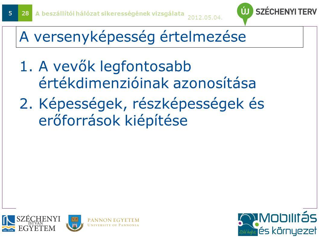 A beszállítói hálózat sikerességének vizsgálata 2012.05.04. 528 A versenyképesség értelmezése 1.A vevők legfontosabb értékdimenzióinak azonosítása 2.K