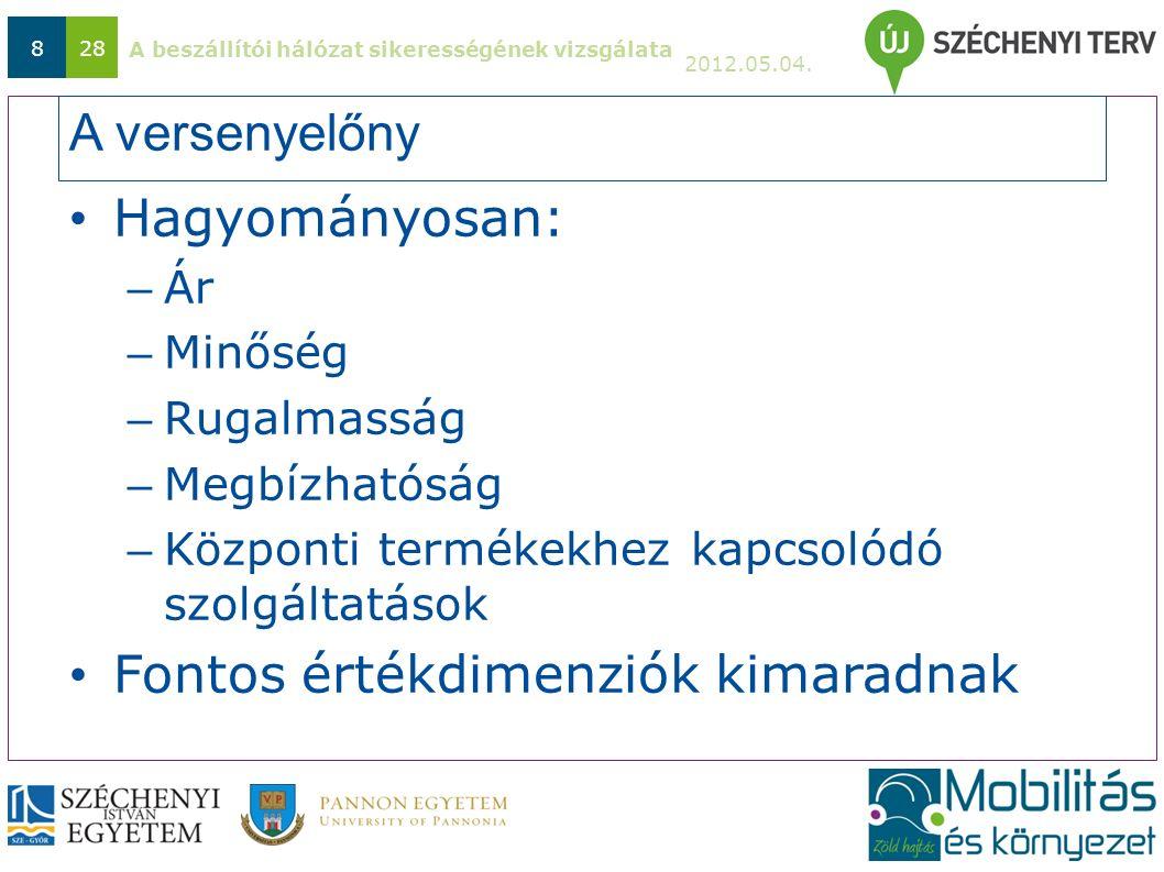 A beszállítói hálózat sikerességének vizsgálata 2012.05.04. 828 A versenyelőny Hagyományosan: – Ár – Minőség – Rugalmasság – Megbízhatóság – Központi