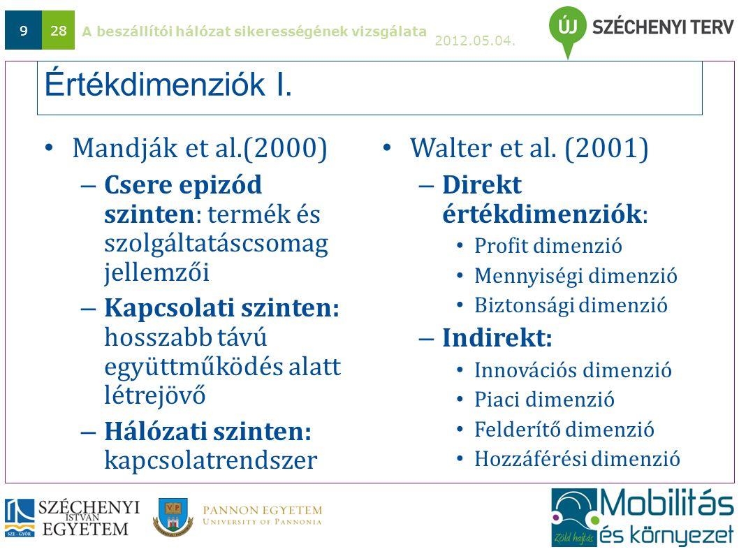 A beszállítói hálózat sikerességének vizsgálata 2012.05.04. 928 Értékdimenziók I. Mandják et al.(2000) – Csere epizód szinten: termék és szolgáltatásc