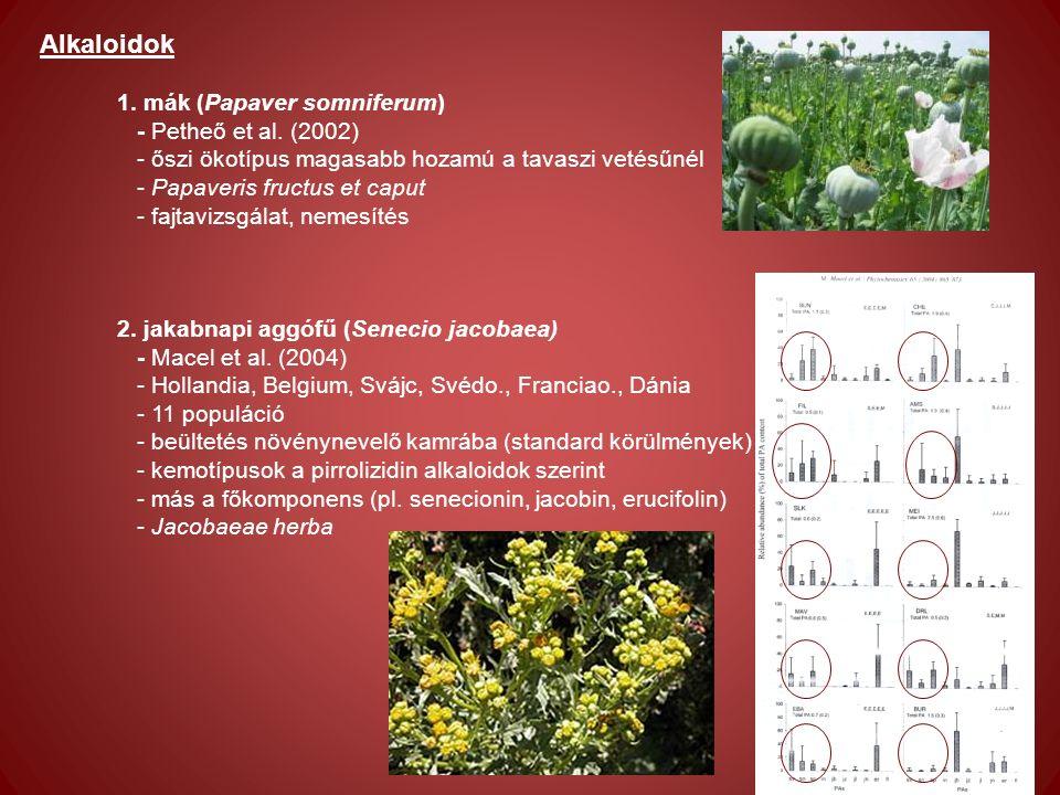 Alkaloidok 1. mák (Papaver somniferum) - Petheő et al.