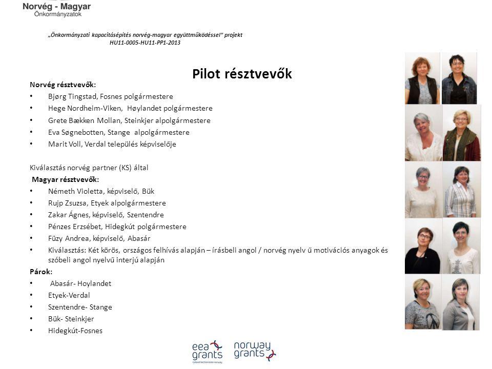 """""""Önkormányzati kapacitásépítés norvég‐magyar együttműködéssel"""" projekt HU11-0005-HU11-PP1-2013 Pilot résztvevők Norvég résztvevők: Bjørg Tingstad, Fos"""