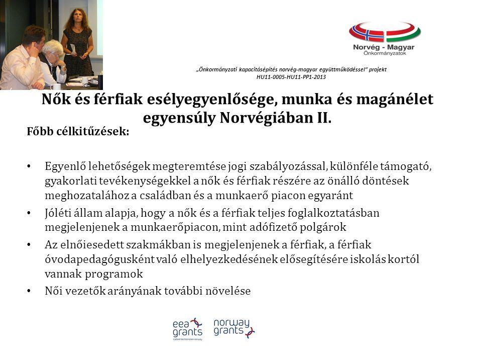 """""""Önkormányzati kapacitásépítés norvég‐magyar együttműködéssel"""" projekt HU11-0005-HU11-PP1-2013 Nők és férfiak esélyegyenlősége, munka és magánélet egy"""