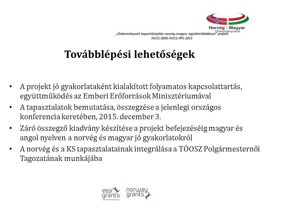 """""""Önkormányzati kapacitásépítés norvég‐magyar együttműködéssel"""" projekt HU11-0005-HU11-PP1-2013 Továbblépési lehetőségek A projekt jó gyakorlataként ki"""