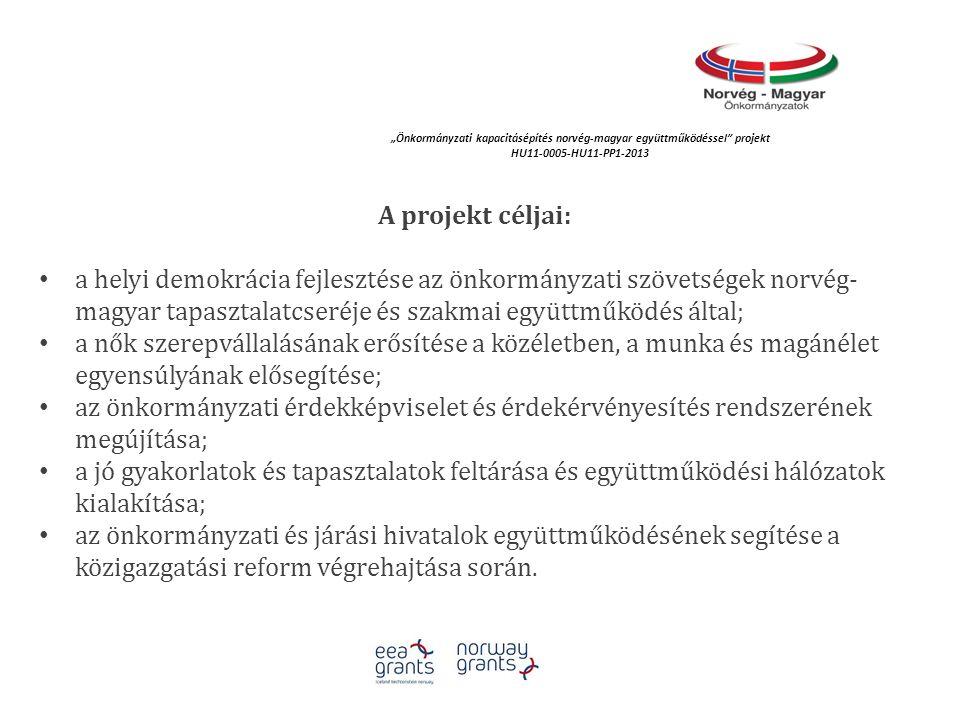 """""""Önkormányzati kapacitásépítés norvég‐magyar együttműködéssel"""" projekt HU11-0005-HU11-PP1-2013 A projekt céljai: a helyi demokrácia fejlesztése az önk"""
