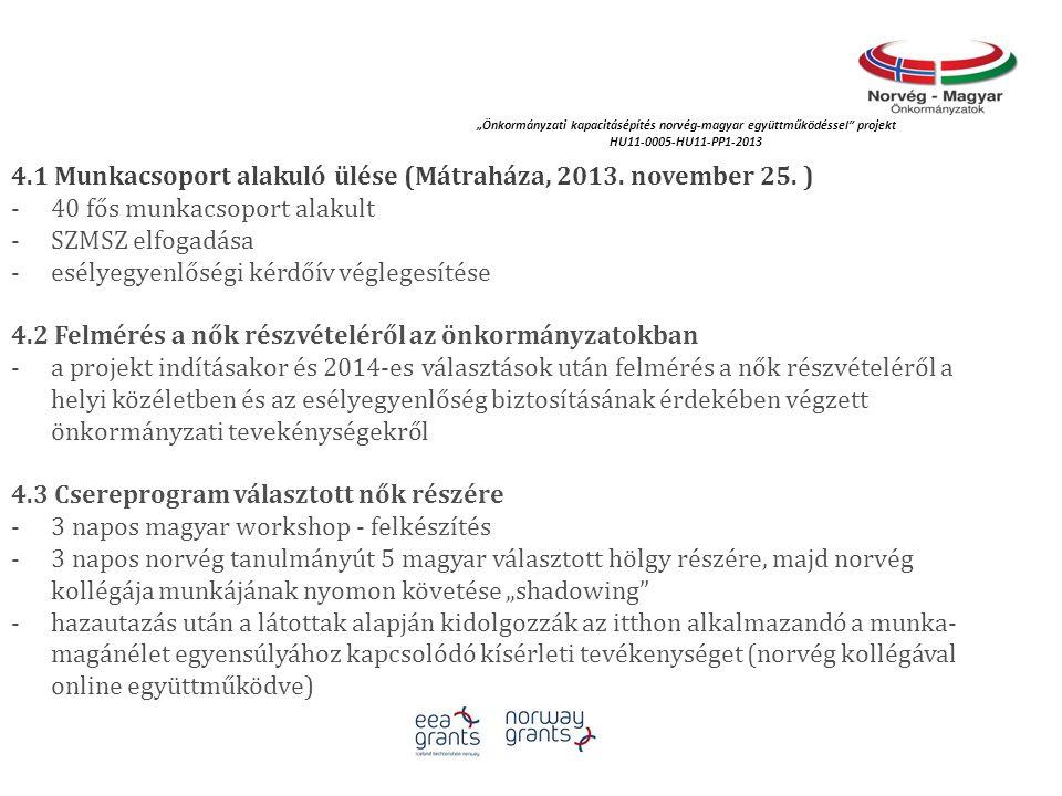 """4.4 Kísérleti tevékenység itthon / munka-magánélet egyensúlyának megteremtéséhez -a kísérleti tevékenység elindítására a norvég polgármester Magyarországra utazik 3 napra -A programban résztvevő 5 önkormányzat részére: összesen 100 fő részére helyi workshopok plakátok, kiadványok, promóciós anyagok összeállítása 4.5 Esélyegyenlőségi tervezés Norvégiában és Magyarországon -legjobb gyakorlatok gyűjtése a helyi esélyegyenlőségi tevékenységekre vonatkozólag """"Önkormányzati kapacitásépítés norvég‐magyar együttműködéssel projekt HU11-0005-HU11-PP1-2013"""