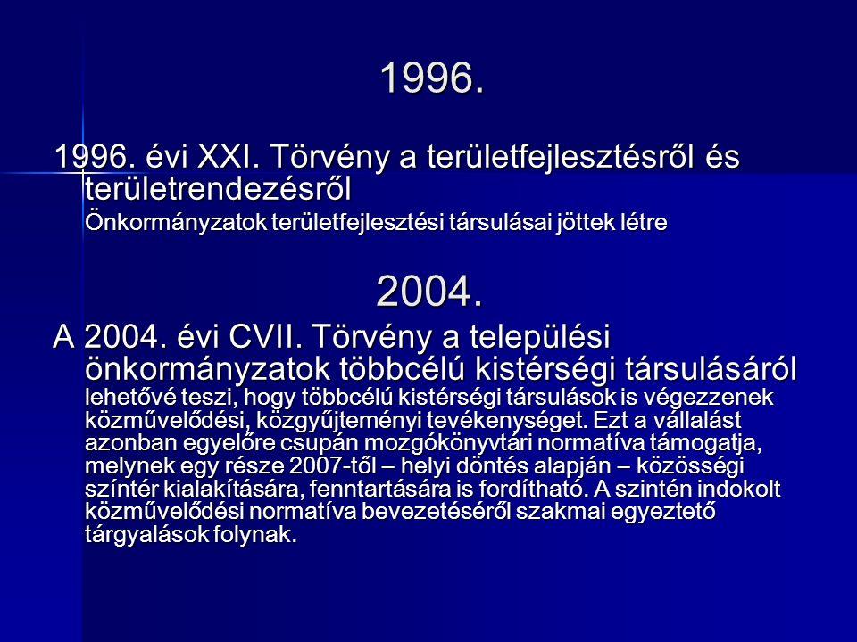 1996. 1996. évi XXI. Törvény a területfejlesztésről és területrendezésről Önkormányzatok területfejlesztési társulásai jöttek létre 2004. A 2004. évi