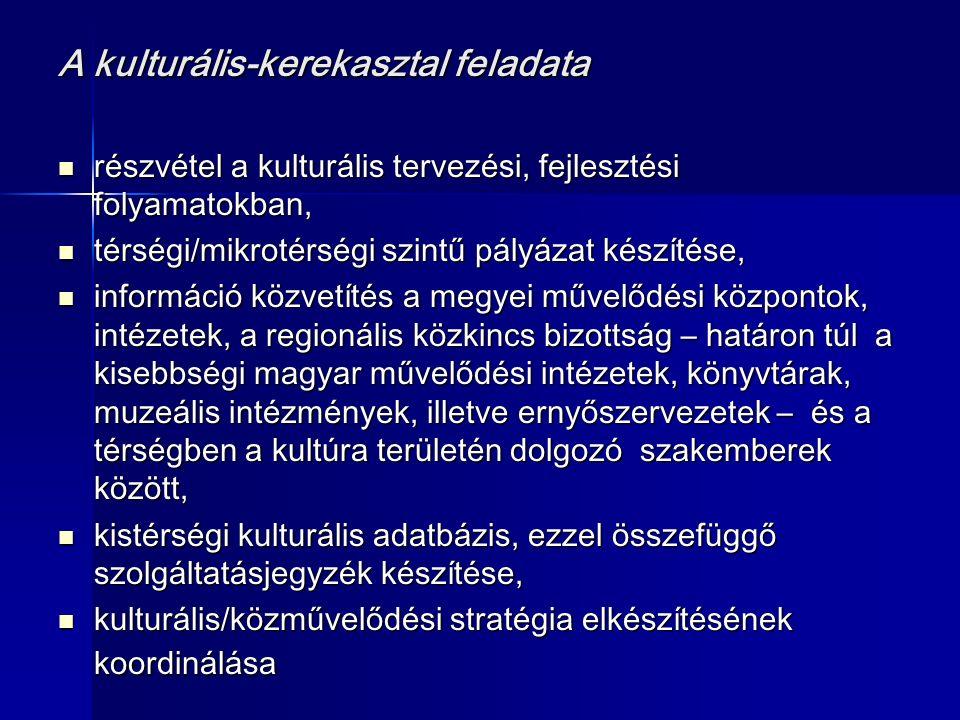 A kulturális-kerekasztal feladata részvétel a kulturális tervezési, fejlesztési folyamatokban, részvétel a kulturális tervezési, fejlesztési folyamatokban, térségi/mikrotérségi szintű pályázat készítése, térségi/mikrotérségi szintű pályázat készítése, információ közvetítés a megyei művelődési központok, intézetek, a regionális közkincs bizottság – határon túl a kisebbségi magyar művelődési intézetek, könyvtárak, muzeális intézmények, illetve ernyőszervezetek – és a térségben a kultúra területén dolgozó szakemberek között, információ közvetítés a megyei művelődési központok, intézetek, a regionális közkincs bizottság – határon túl a kisebbségi magyar művelődési intézetek, könyvtárak, muzeális intézmények, illetve ernyőszervezetek – és a térségben a kultúra területén dolgozó szakemberek között, kistérségi kulturális adatbázis, ezzel összefüggő szolgáltatásjegyzék készítése, kistérségi kulturális adatbázis, ezzel összefüggő szolgáltatásjegyzék készítése, kulturális/közművelődési stratégia elkészítésének koordinálása kulturális/közművelődési stratégia elkészítésének koordinálása