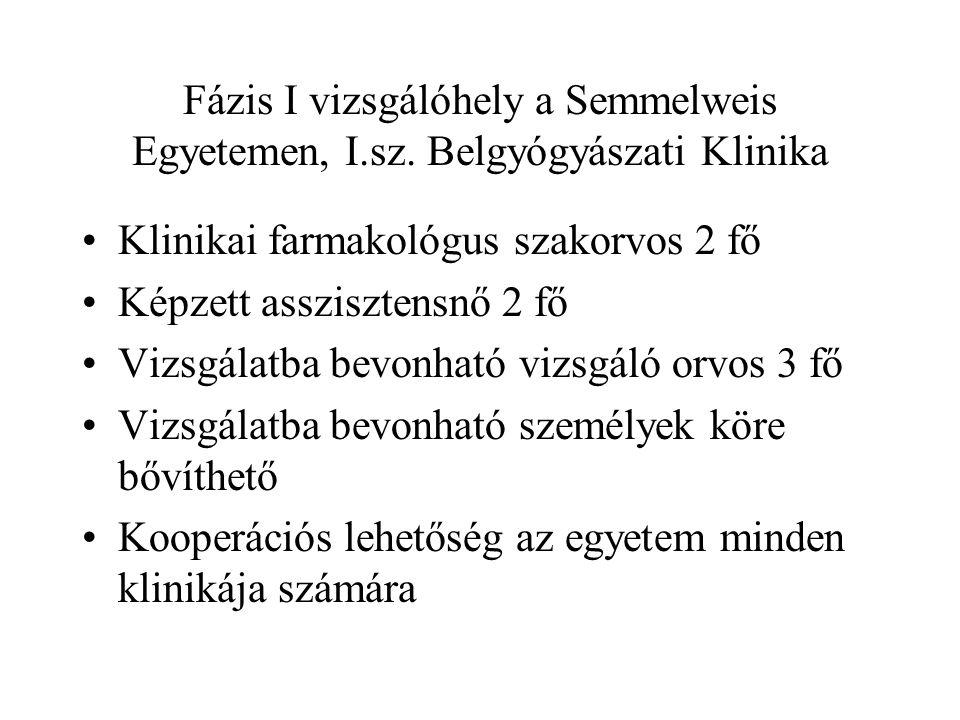Fázis I vizsgálóhely a Semmelweis Egyetemen, I.sz.