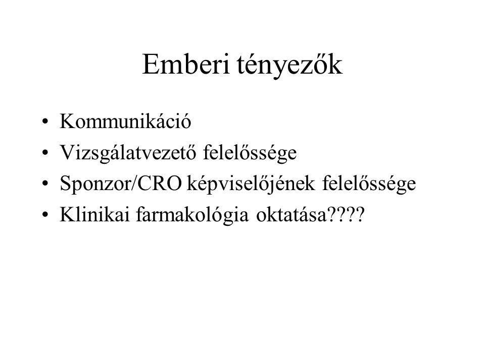 Emberi tényezők Kommunikáció Vizsgálatvezető felelőssége Sponzor/CRO képviselőjének felelőssége Klinikai farmakológia oktatása????