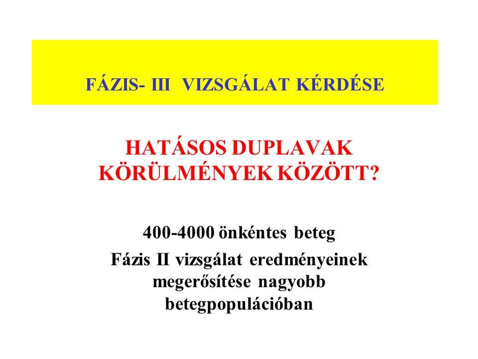 FÁZIS- III VIZSGÁLAT KÉRDÉSE HATÁSOS DUPLAVAK KÖRÜLMÉNYEK KÖZÖTT? 400-4000 önkéntes beteg Fázis II vizsgálat eredményeinek megerősítése nagyobb betegp
