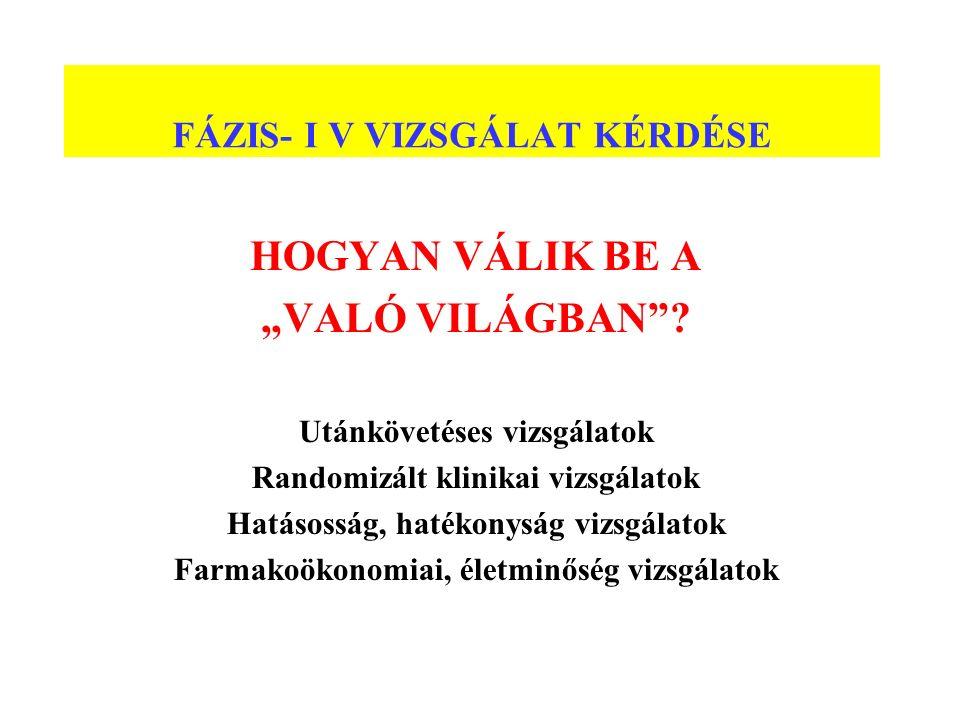 """FÁZIS- I V VIZSGÁLAT KÉRDÉSE HOGYAN VÁLIK BE A """"VALÓ VILÁGBAN ."""