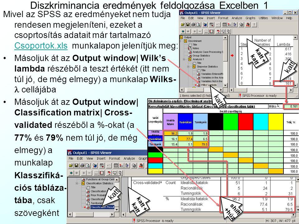 Diszkriminancia eredmények feldolgozása Excelben 1 Mivel az SPSS az eredményeket nem tudja rendesen megjeleníteni, ezeket a csoprtosítás adatait már tartalmazó Csoportok.xls munkalapon jelenítjük meg: Csoportok.xls Másoljuk át az Output window| Wilk's lambda részéből a teszt értékét (itt nem túl jó, de még elmegy) a munkalap Wilks- cellájába Másoljuk át az Output window| Classification matrix| Cross- validated részéből a %-okat (a 77% és 79% nem túl jó, de még elmegy) a munkalap Klasszifiká- ciós tábláza- tába, csak szövegként katt katt + katt katt + katt katt + katt katt + katt shift +húz shift +húz katt