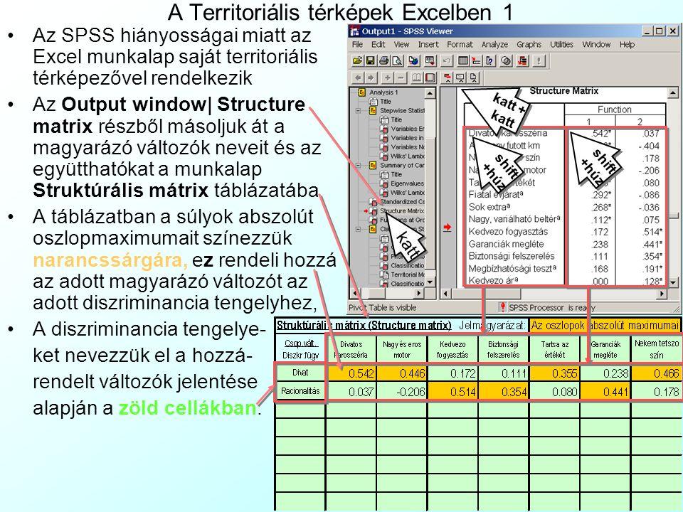 A Territoriális térképek Excelben 1 Az SPSS hiányosságai miatt az Excel munkalap saját territoriális térképezővel rendelkezik Az Output window| Structure matrix részből másoljuk át a magyarázó változók neveit és az együtthatókat a munkalap Struktúrális mátrix táblázatába A táblázatban a súlyok abszolút oszlopmaximumait színezzük narancssárgára, ez rendeli hozzá az adott magyarázó változót az adott diszriminancia tengelyhez, A diszriminancia tengelye- ket nevezzük el a hozzá- rendelt változók jelentése alapján a zöld cellákban.
