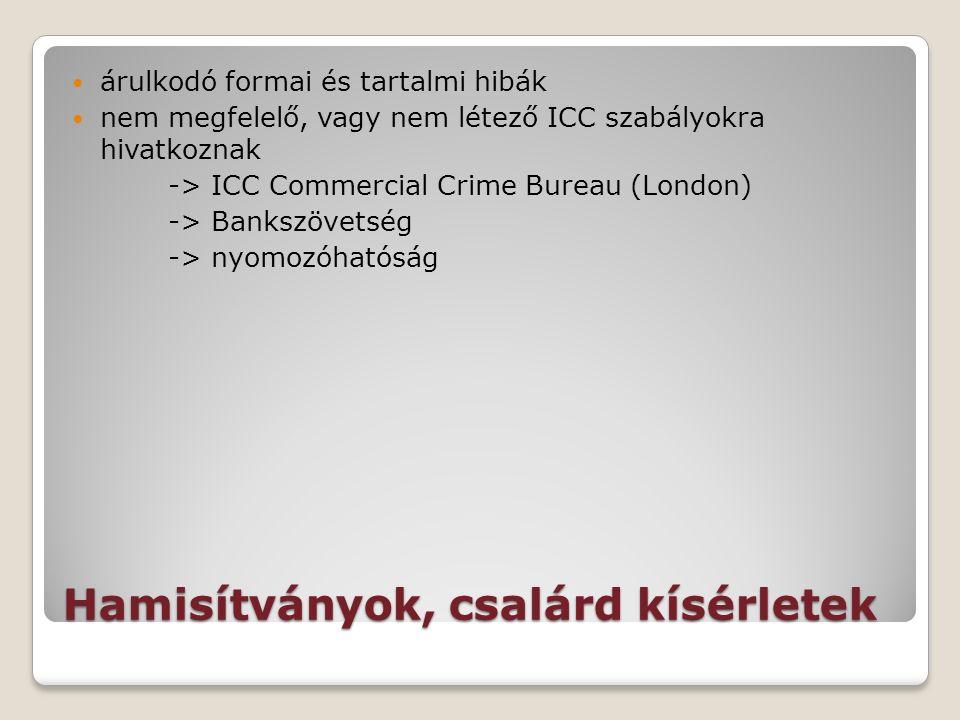 ICC szokványok elfogadtatása a garanciákra vonatkozó ICC szabályok kevésbé elterjedtek/elfogadottak a világban belföldön (idehaza) különféle próbálkoz