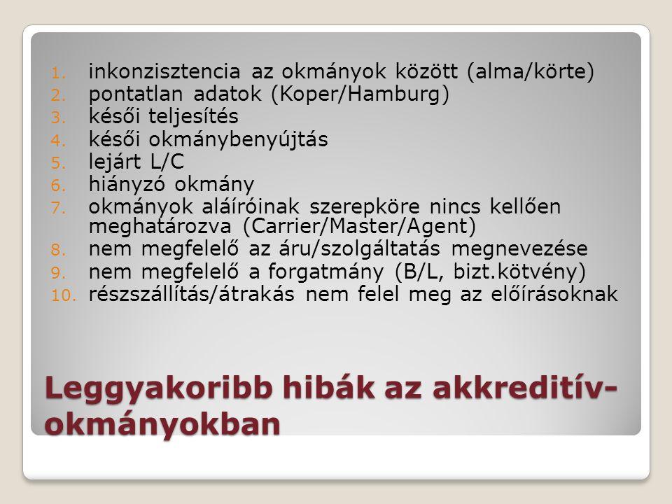 Leggyakoribb hibák az akkreditív- okmányokban 1.inkonzisztencia az okmányok között (alma/körte) 2.