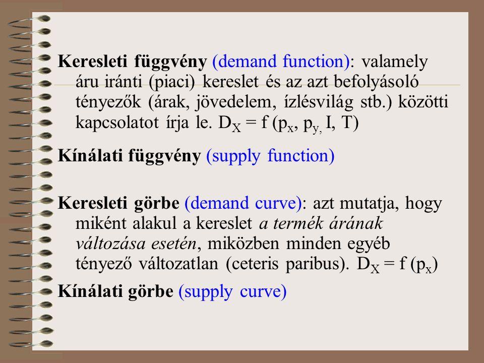 Keresleti függvény (demand function): valamely áru iránti (piaci) kereslet és az azt befolyásoló tényezők (árak, jövedelem, ízlésvilág stb.) közötti kapcsolatot írja le.