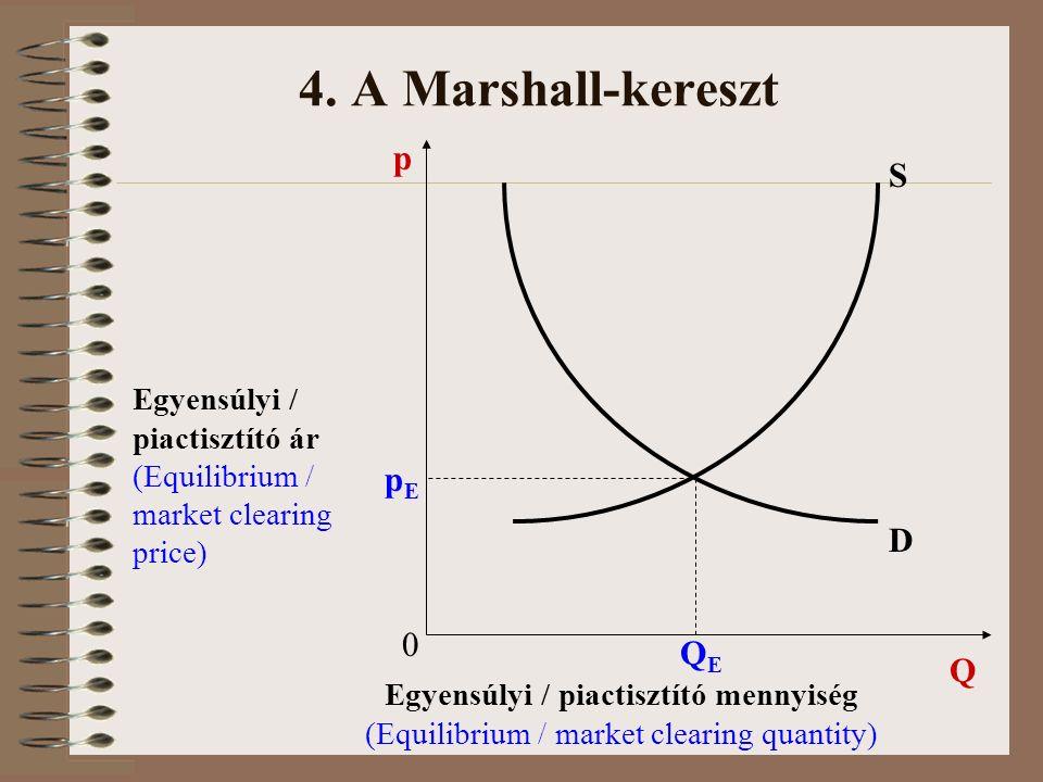 4. A Marshall-kereszt 0 Q p D S pEpE QEQE Egyensúlyi / piactisztító ár (Equilibrium / market clearing price) Egyensúlyi / piactisztító mennyiség (Equi