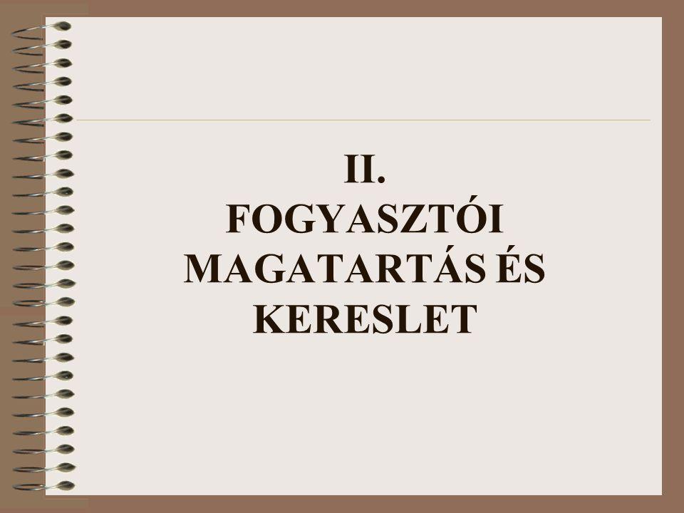 II. FOGYASZTÓI MAGATARTÁS ÉS KERESLET