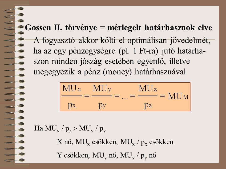 Gossen II.