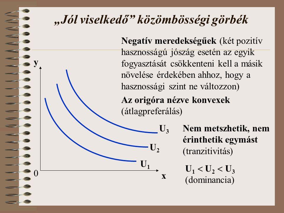 """""""Jól viselkedő közömbösségi görbék 0 x U1U1 y U2U2 U3U3 Negatív meredekségűek (két pozitív hasznosságú jószág esetén az egyik fogyasztását csökkenteni kell a másik növelése érdekében ahhoz, hogy a hasznossági szint ne változzon) Az origóra nézve konvexek (átlagpreferálás) Nem metszhetik, nem érinthetik egymást (tranzitivitás) U 1  U 2  U 3 (dominancia)"""