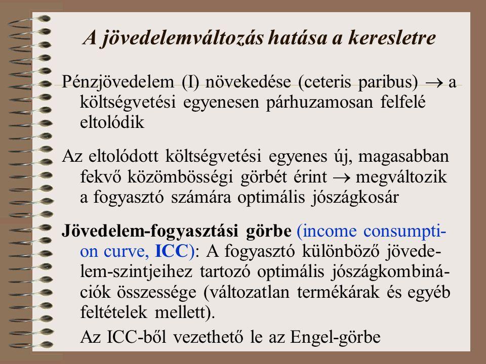 A jövedelemváltozás hatása a keresletre Pénzjövedelem (I) növekedése (ceteris paribus)  a költségvetési egyenesen párhuzamosan felfelé eltolódik Az eltolódott költségvetési egyenes új, magasabban fekvő közömbösségi görbét érint  megváltozik a fogyasztó számára optimális jószágkosár Jövedelem-fogyasztási görbe (income consumpti- on curve, ICC): A fogyasztó különböző jövede- lem-szintjeihez tartozó optimális jószágkombiná- ciók összessége (változatlan termékárak és egyéb feltételek mellett).