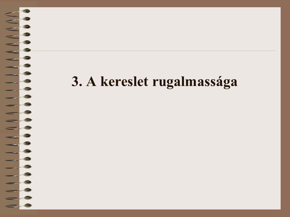 3. A kereslet rugalmassága