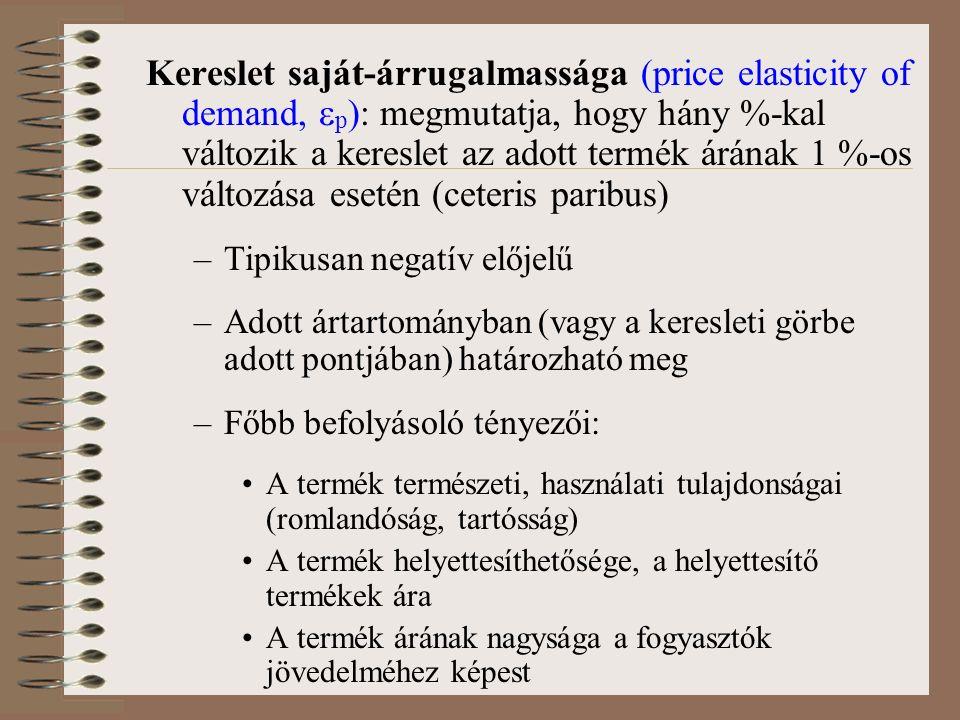 Kereslet saját-árrugalmassága (price elasticity of demand,  p ): megmutatja, hogy hány %-kal változik a kereslet az adott termék árának 1 %-os változása esetén (ceteris paribus) –Tipikusan negatív előjelű –Adott ártartományban (vagy a keresleti görbe adott pontjában) határozható meg –Főbb befolyásoló tényezői: A termék természeti, használati tulajdonságai (romlandóság, tartósság) A termék helyettesíthetősége, a helyettesítő termékek ára A termék árának nagysága a fogyasztók jövedelméhez képest