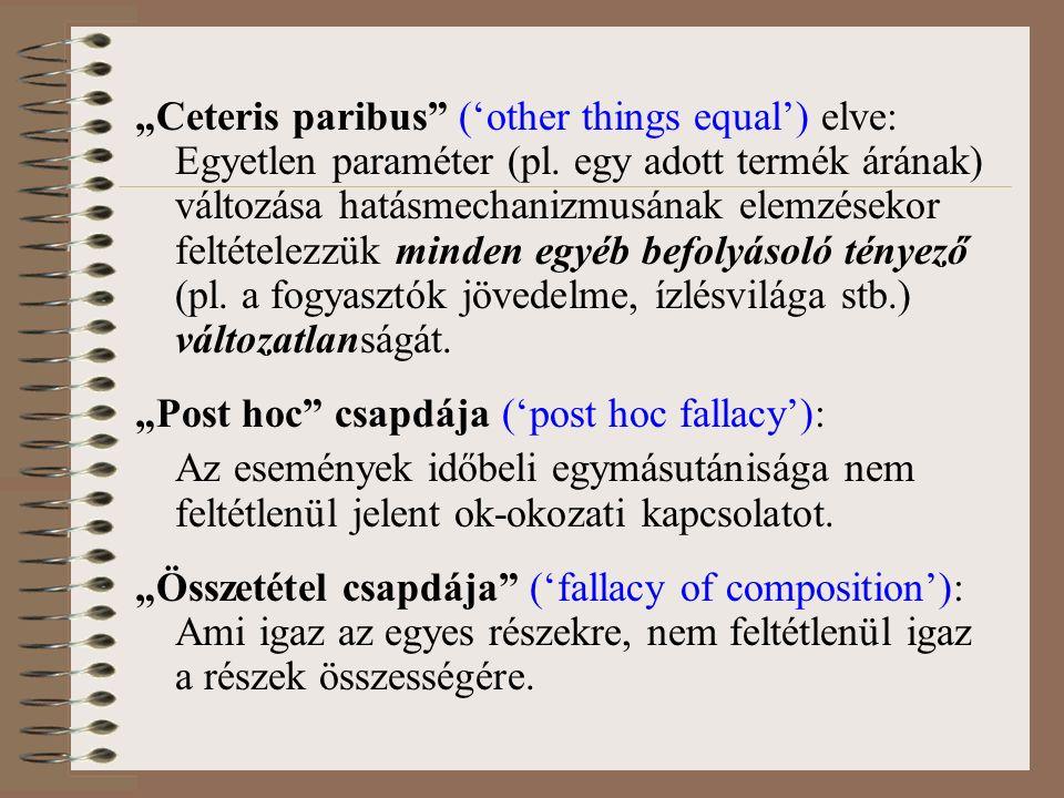 """""""Ceteris paribus ('other things equal') elve: Egyetlen paraméter (pl."""