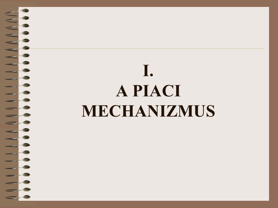 I. A PIACI MECHANIZMUS