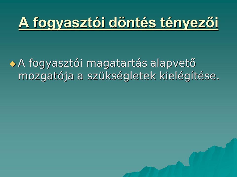 Költségvetési egyenes  A közömbösségi térképen lehetnek olyan jószágkosarak is, amelyeket a fogyasztó nem tud megvenni, mert nincs rá pénze.