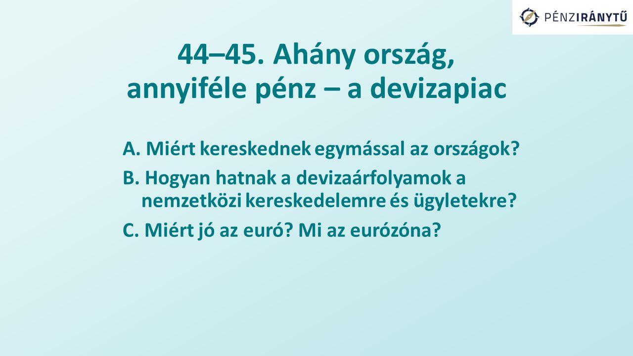 44–45. Ahány ország, annyiféle pénz – a devizapiac A.