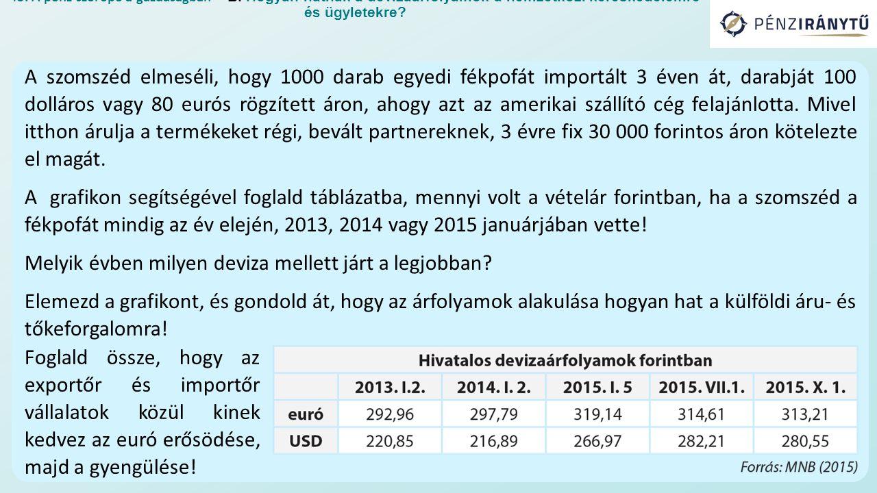 A szomszéd elmeséli, hogy 1000 darab egyedi fékpofát importált 3 éven át, darabját 100 dolláros vagy 80 eurós rögzített áron, ahogy azt az amerikai szállító cég felajánlotta.