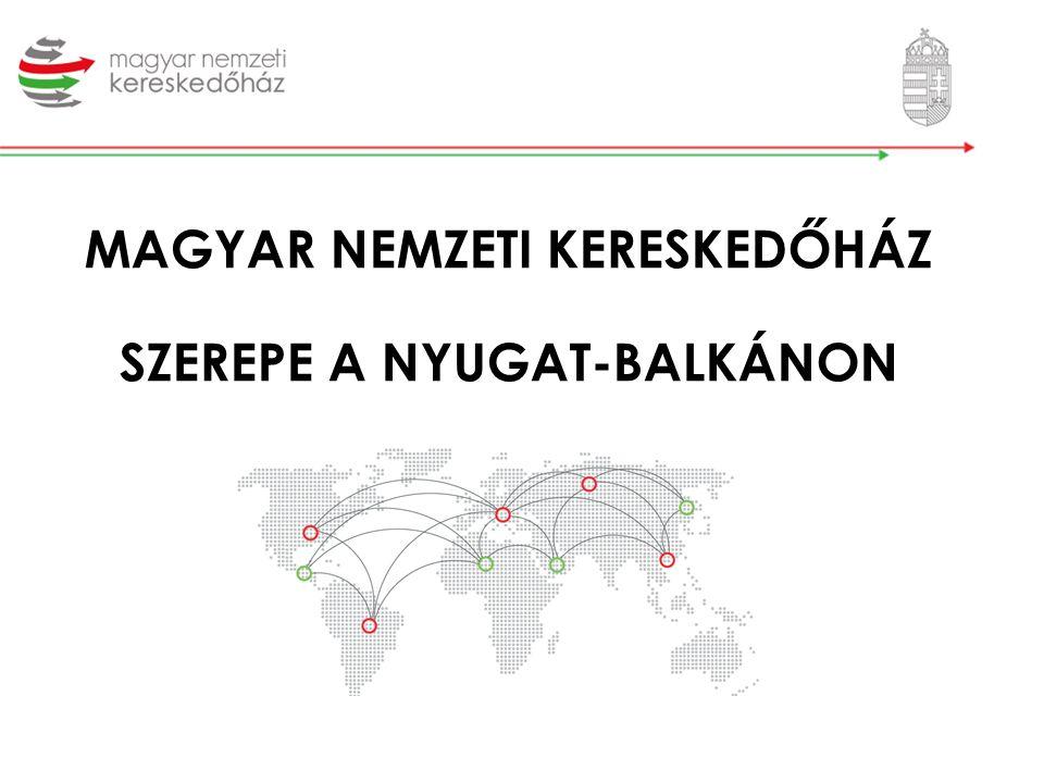 Alapítók: Magyar Állam és a Magyar Kereskedelmi és Iparkamara Kormány: Keleti Nyitás stratégia M AGUNKRÓL Új piacok, új lehetőségek!