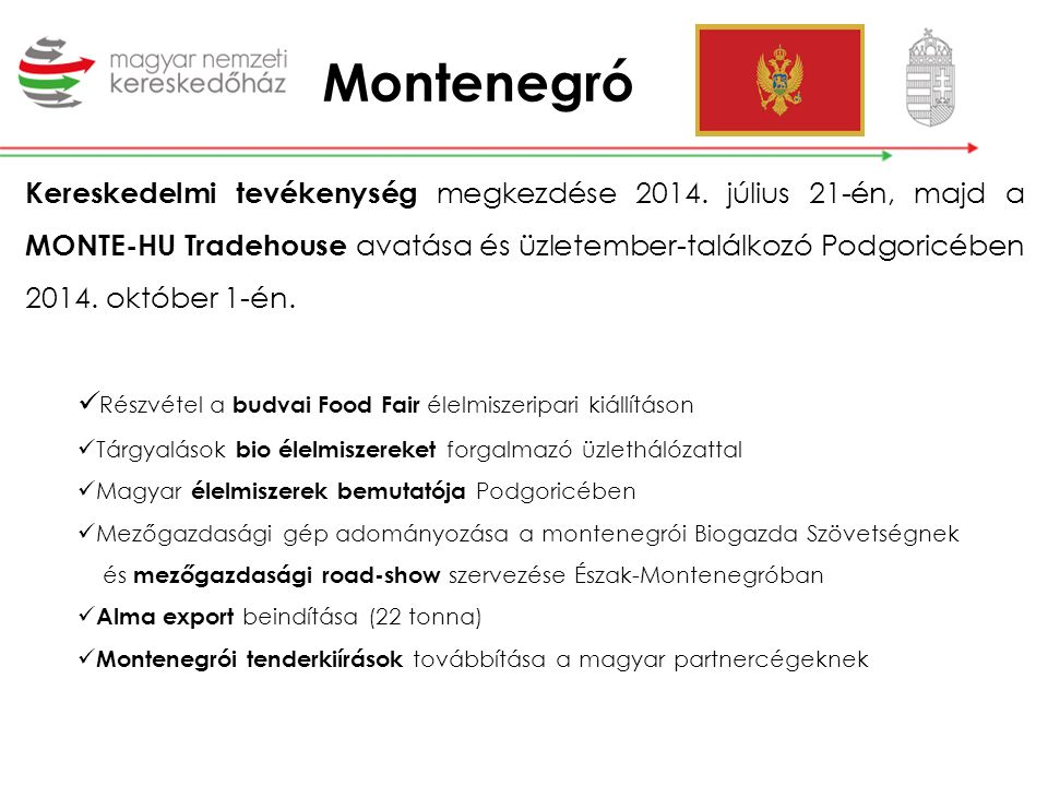 Montenegró Kereskedelmi tevékenység megkezdése 2014. július 21-én, majd a MONTE-HU Tradehouse avatása és üzletember-találkozó Podgoricében 2014. októb