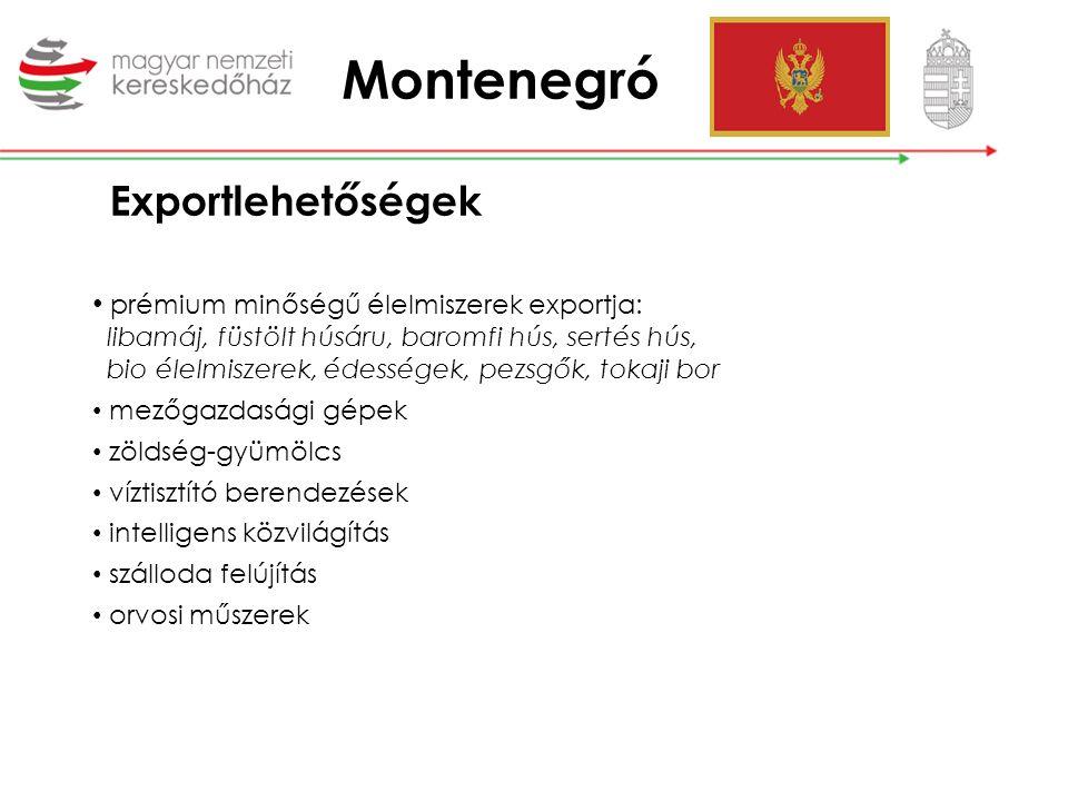 Montenegró prémium minőségű élelmiszerek exportja: libamáj, füstölt húsáru, baromfi hús, sertés hús, bio élelmiszerek, édességek, pezsgők, tokaji bor