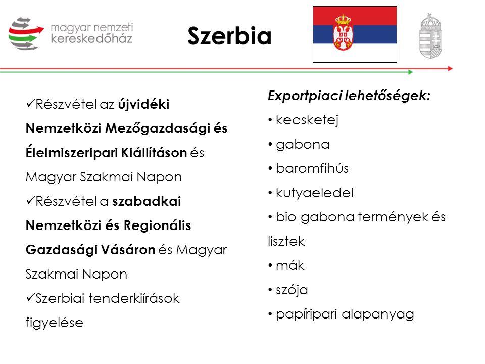 Szerbia Részvétel az újvidéki Nemzetközi Mezőgazdasági és Élelmiszeripari Kiállításon és Magyar Szakmai Napon Részvétel a szabadkai Nemzetközi és Regi