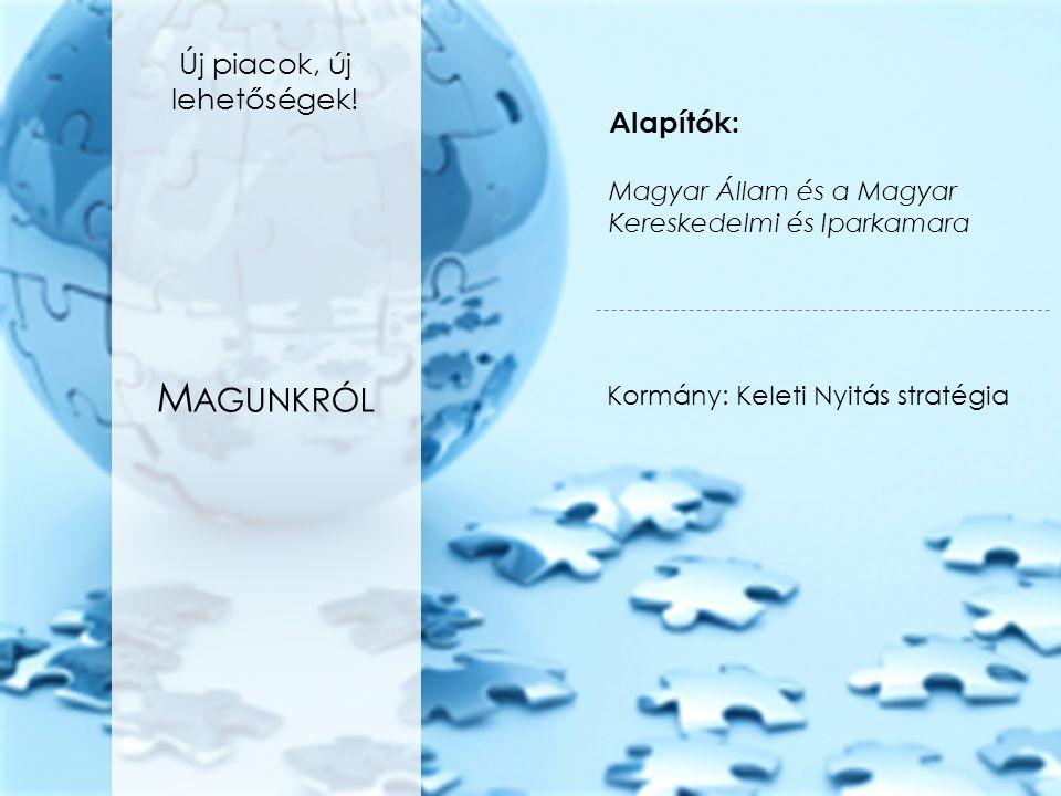 Év végére várhatóan 25 országban működő kereskedőházi képviseleti hálózat Nyugat-Balkán országainak kiemelt fontosságú Áru és szolgáltatás exportPartnerségi, együttműködési lehetőségekKiemelt diplomáciai támogatás Összefoglalás