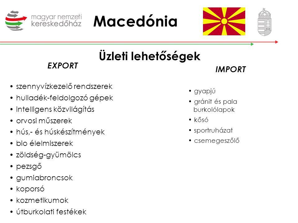 Macedónia EXPORT szennyvízkezelő rendszerek hulladék-feldolgozó gépek intelligens közvilágítás orvosi műszerek hús,- és húskészítmények bio élelmiszer